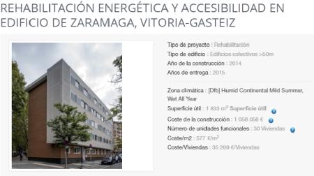 2 Rehabilitación, Zaramaga. Vitoria